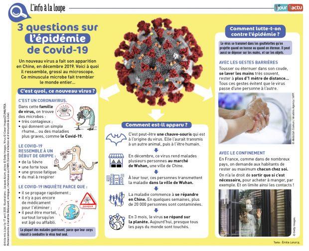 Coronavirus symptôme: c'est ainsi que l'œil signale que vous avez des problèmes